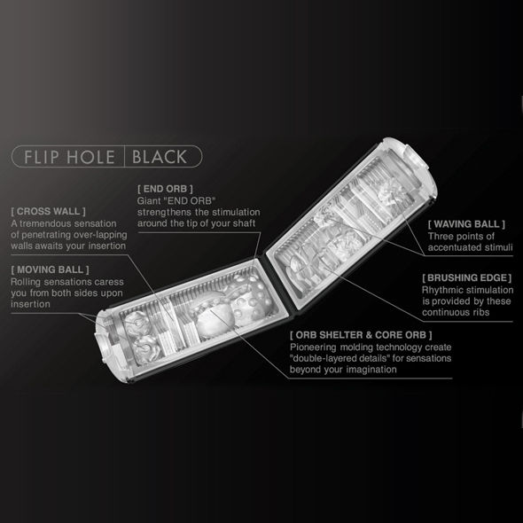 TENGA FLIP HOLE BLACK,